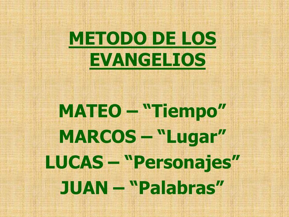 METODO DE LOS EVANGELIOS