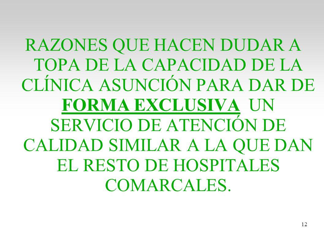 RAZONES QUE HACEN DUDAR A TOPA DE LA CAPACIDAD DE LA CLÍNICA ASUNCIÓN PARA DAR DE FORMA EXCLUSIVA UN SERVICIO DE ATENCIÓN DE CALIDAD SIMILAR A LA QUE DAN EL RESTO DE HOSPITALES COMARCALES.