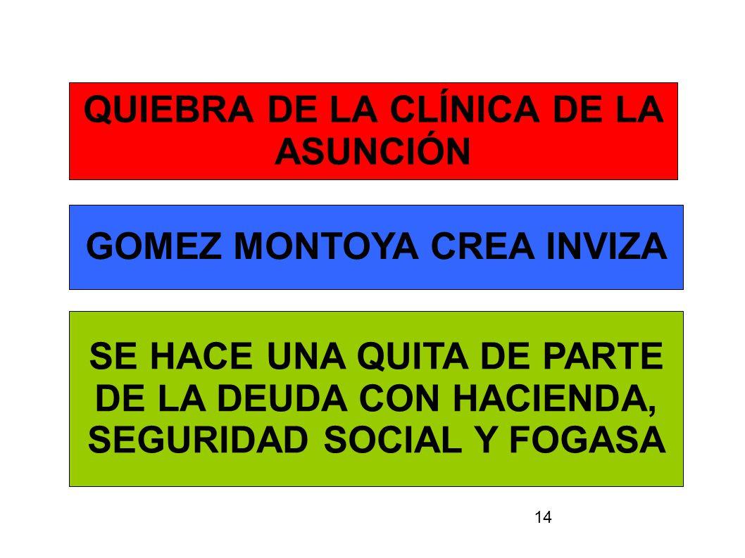 QUIEBRA DE LA CLÍNICA DE LA ASUNCIÓN