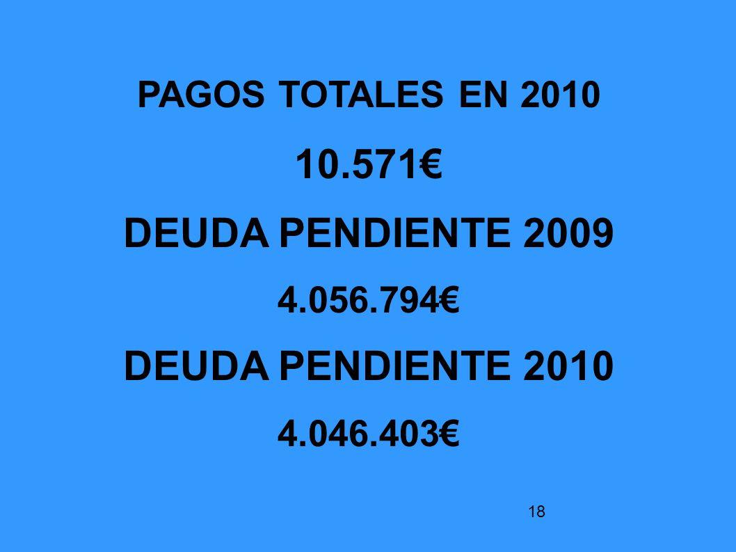 10.571€ DEUDA PENDIENTE 2009 DEUDA PENDIENTE 2010