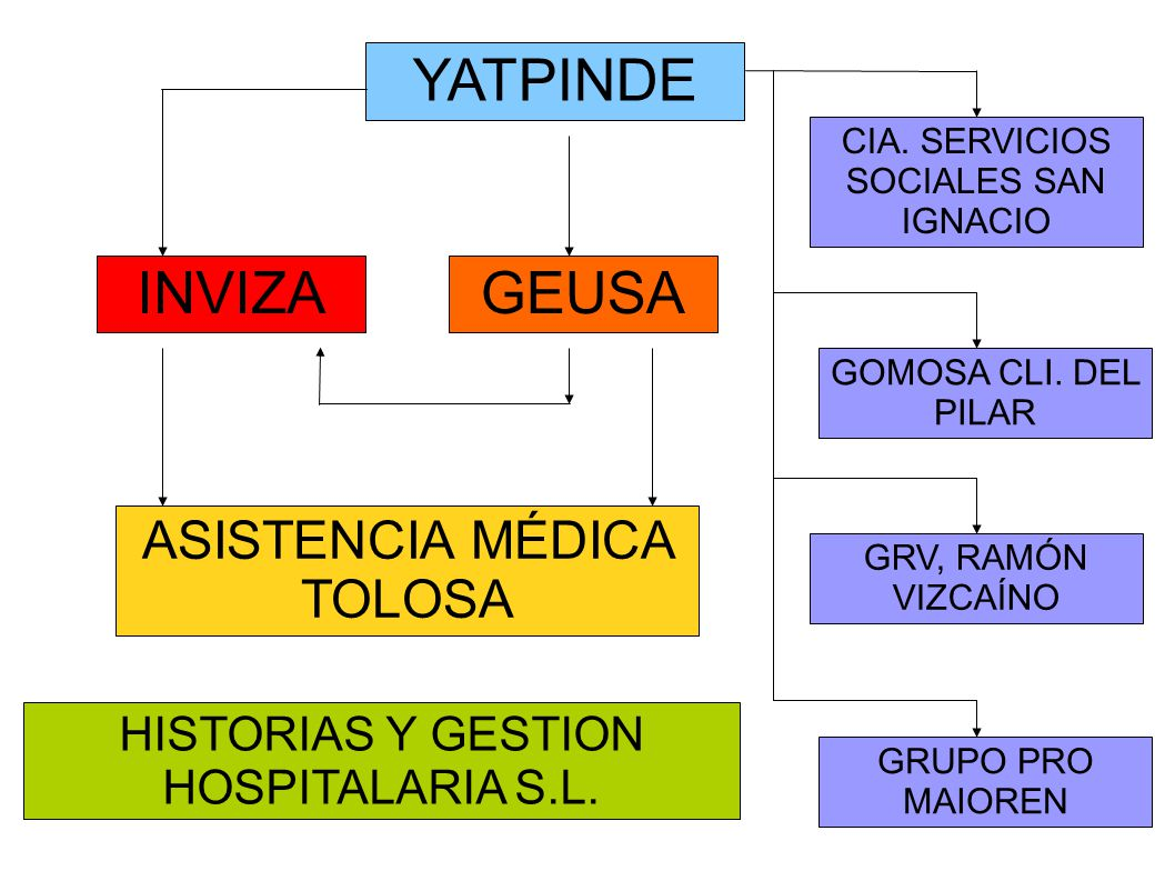 YATPINDE INVIZA GEUSA ASISTENCIA MÉDICA TOLOSA