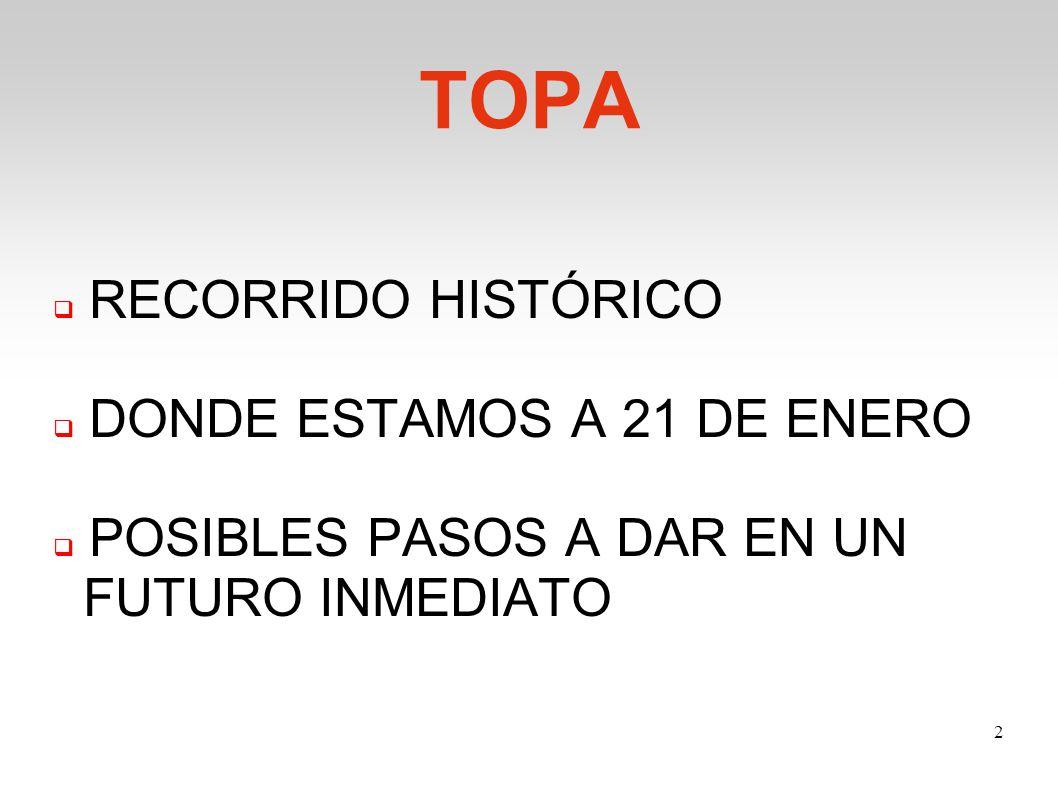 TOPA RECORRIDO HISTÓRICO DONDE ESTAMOS A 21 DE ENERO