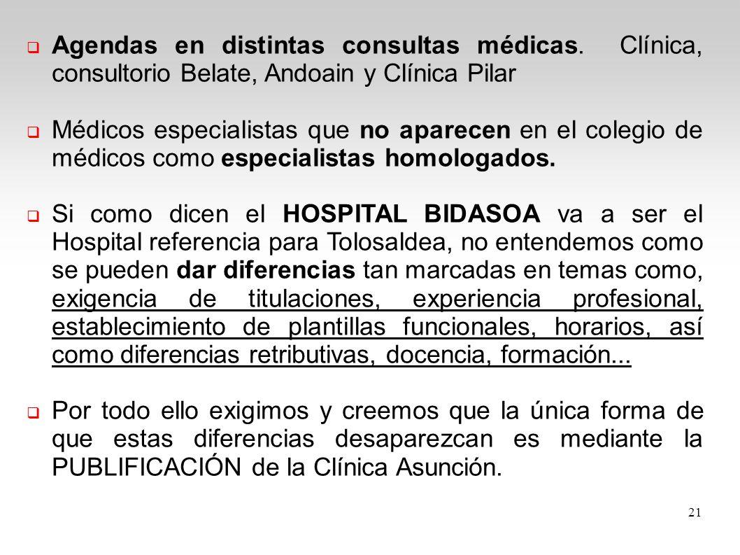 Agendas en distintas consultas médicas