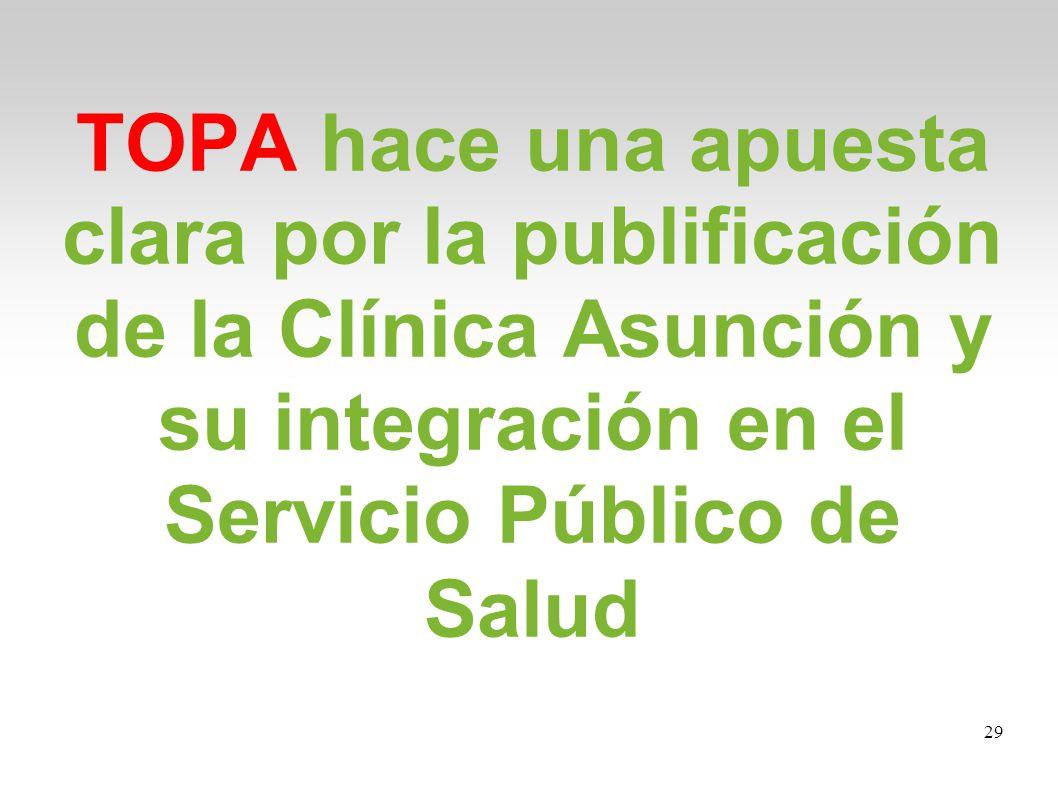 TOPA hace una apuesta clara por la publificación de la Clínica Asunción y su integración en el Servicio Público de Salud