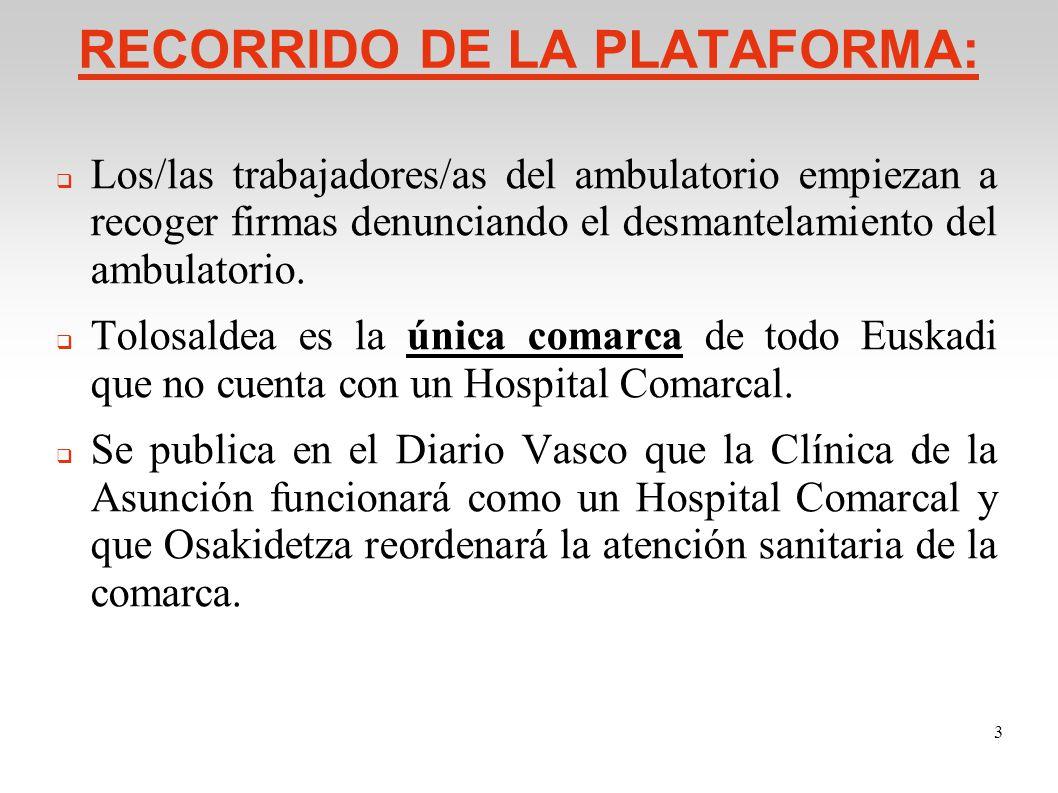 RECORRIDO DE LA PLATAFORMA: