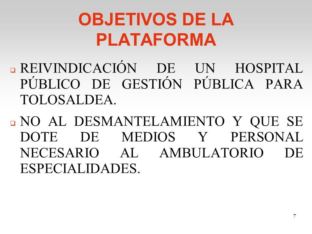 OBJETIVOS DE LA PLATAFORMA