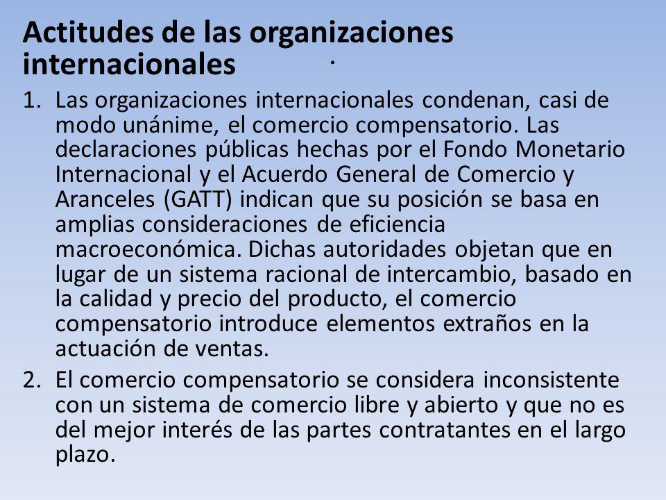 . Actitudes de las organizaciones internacionales
