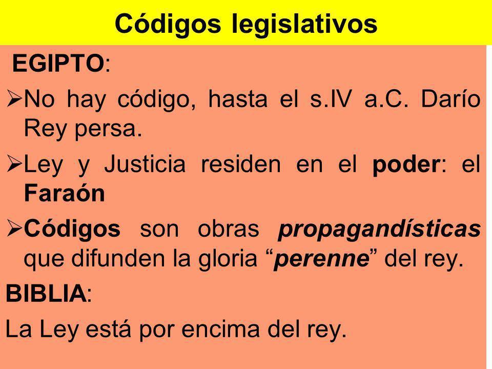 Códigos legislativos EGIPTO: