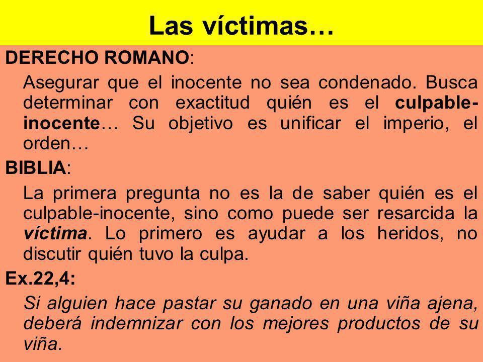 Las víctimas… DERECHO ROMANO: