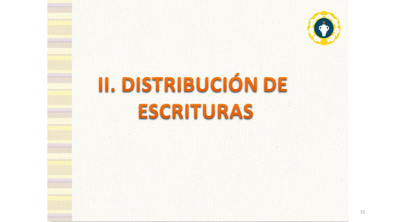 II. DISTRIBUCIÓN DE ESCRITURAS LA ORACION