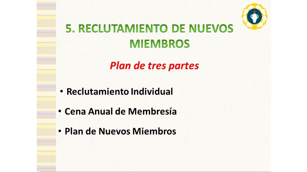5. RECLUTAMIENTO DE NUEVOS MIEMBROS