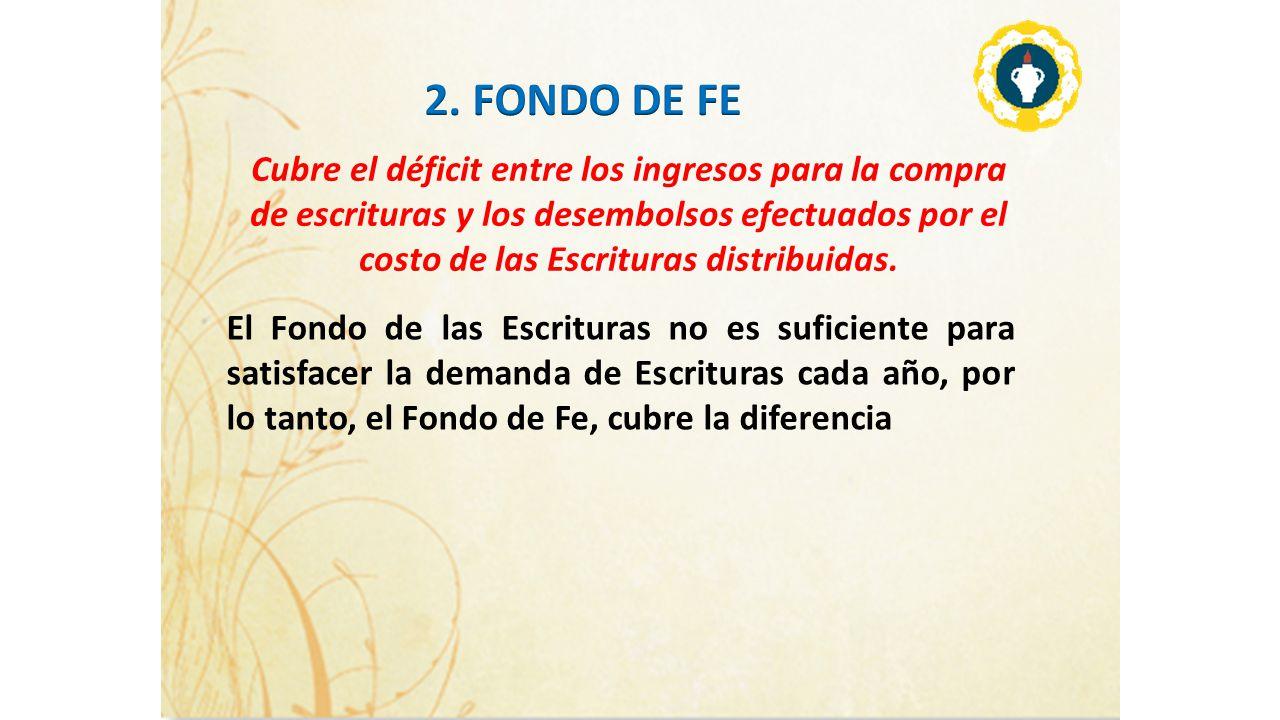 2. FONDO DE FE