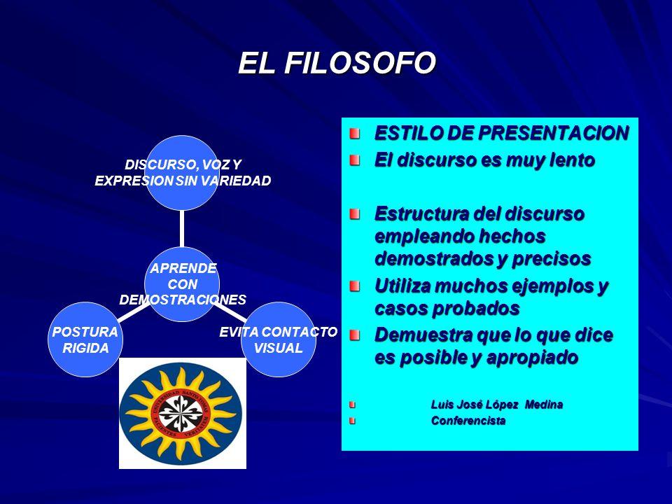 EL FILOSOFO ESTILO DE PRESENTACION El discurso es muy lento