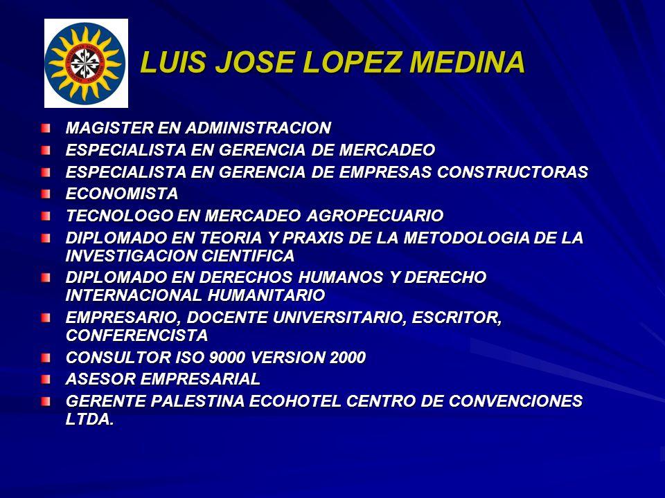 LUIS JOSE LOPEZ MEDINA MAGISTER EN ADMINISTRACION
