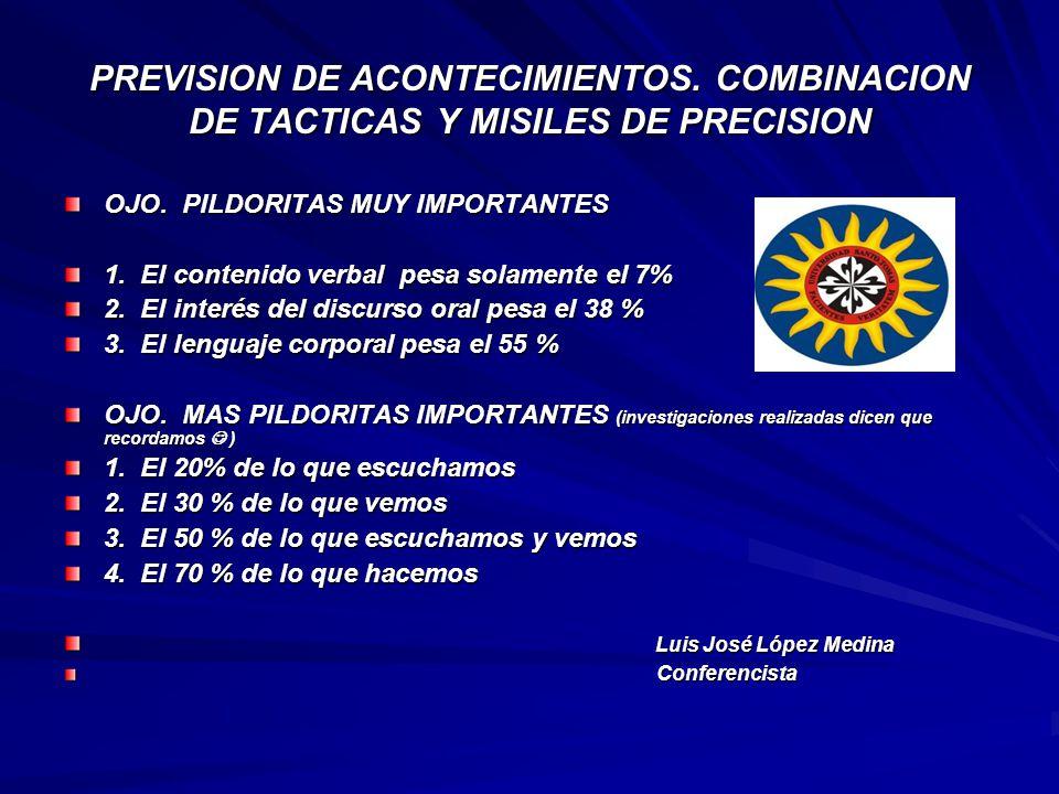PREVISION DE ACONTECIMIENTOS