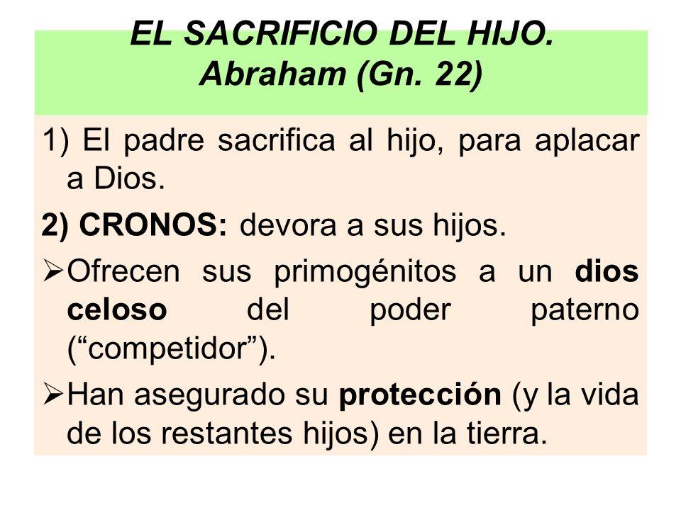 EL SACRIFICIO DEL HIJO. Abraham (Gn. 22)