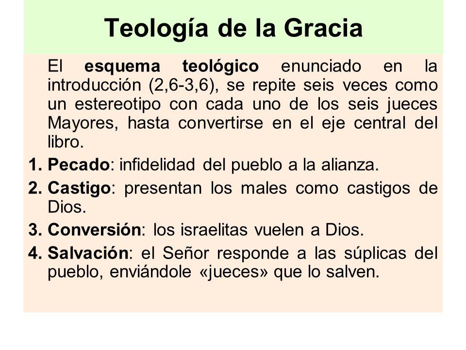 Teología de la Gracia