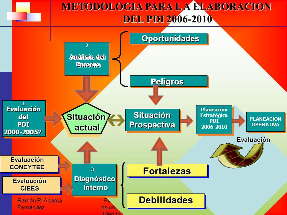 METODOLOGIA PARA L A ELABORACION Planeación Estratégica PDI