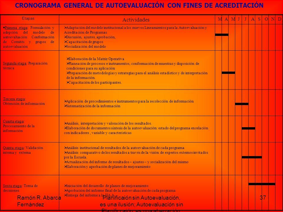 CRONOGRAMA GENERAL DE AUTOEVALUACIÓN CON FINES DE ACREDITACIÓN
