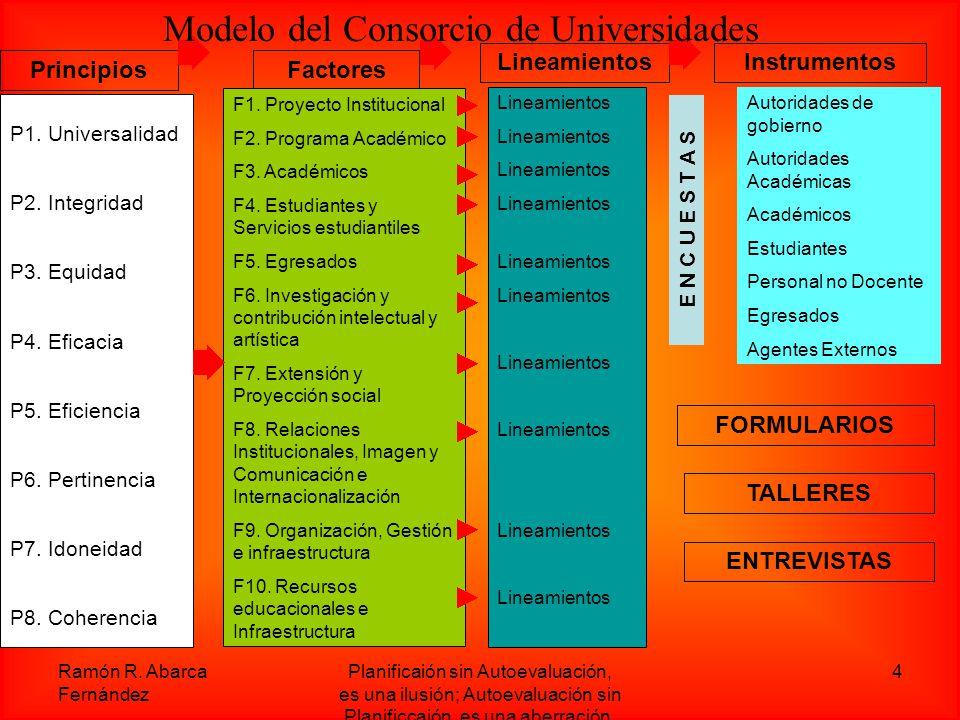 Modelo del Consorcio de Universidades