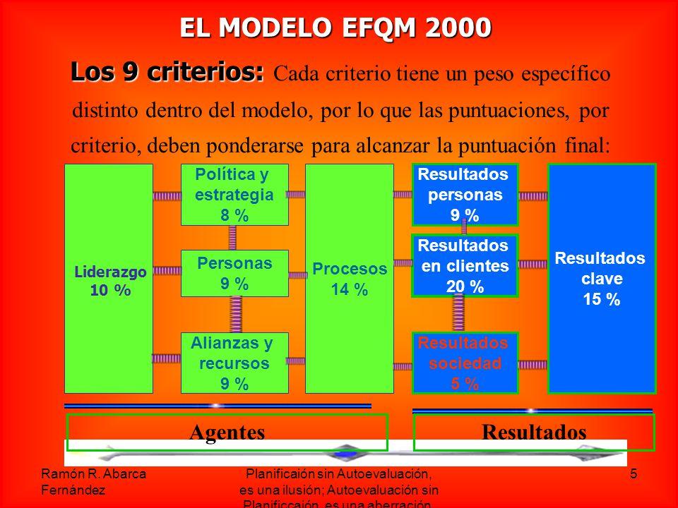 EL MODELO EFQM 2000