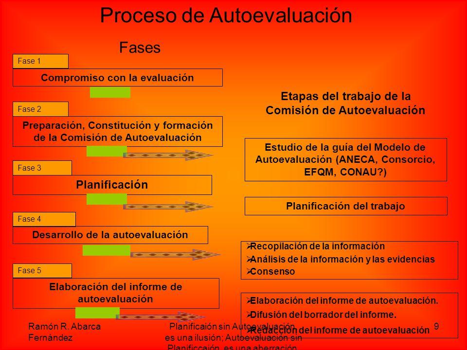 Proceso de Autoevaluación
