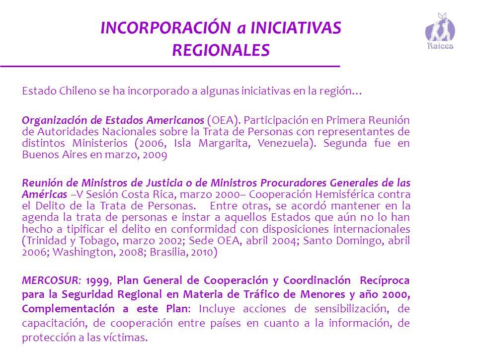 INCORPORACIÓN a INICIATIVAS REGIONALES