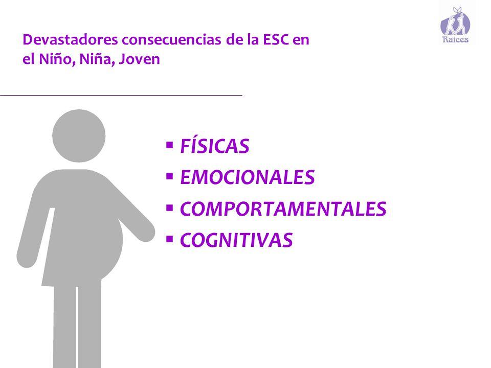 Devastadores consecuencias de la ESC en el Niño, Niña, Joven