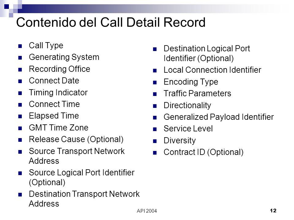 Contenido del Call Detail Record