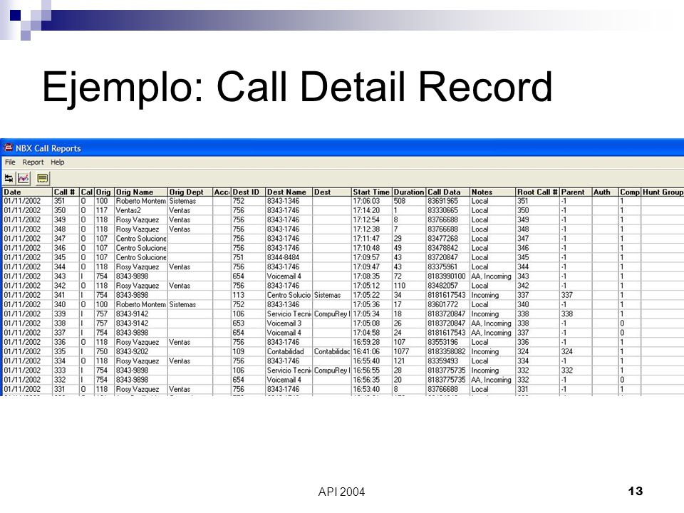 Ejemplo: Call Detail Record