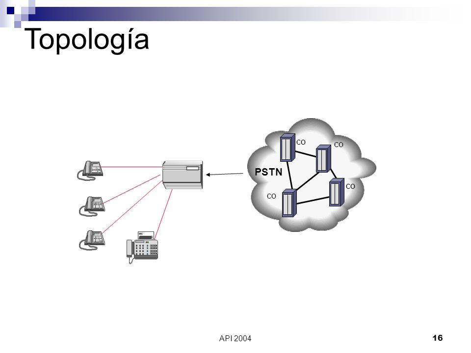 Topología PSTN CO API 2004