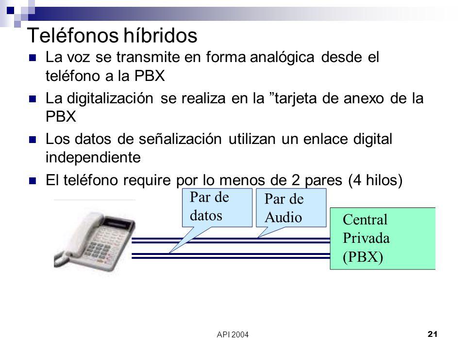 Teléfonos híbridos La voz se transmite en forma analógica desde el teléfono a la PBX. La digitalización se realiza en la tarjeta de anexo de la PBX.