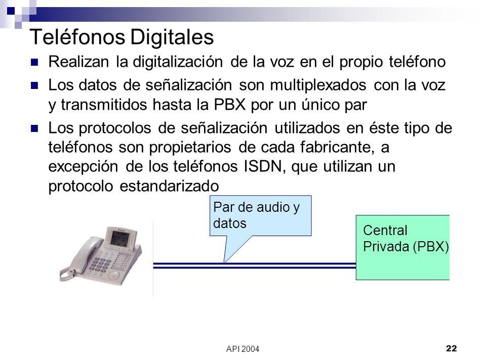 Teléfonos Digitales Realizan la digitalización de la voz en el propio teléfono.