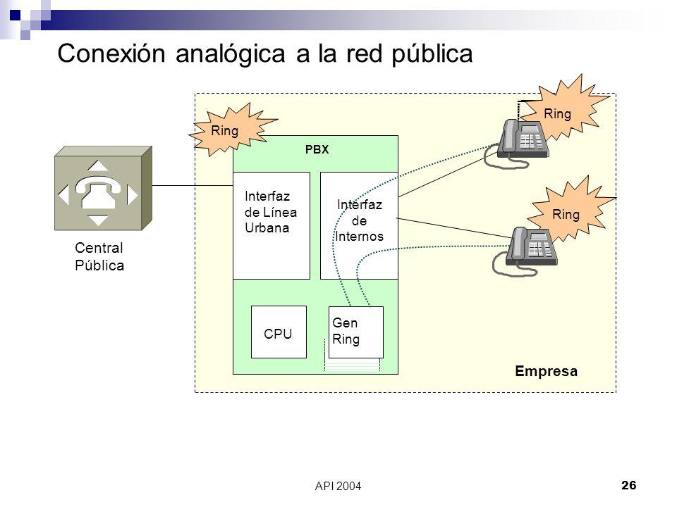 Conexión analógica a la red pública