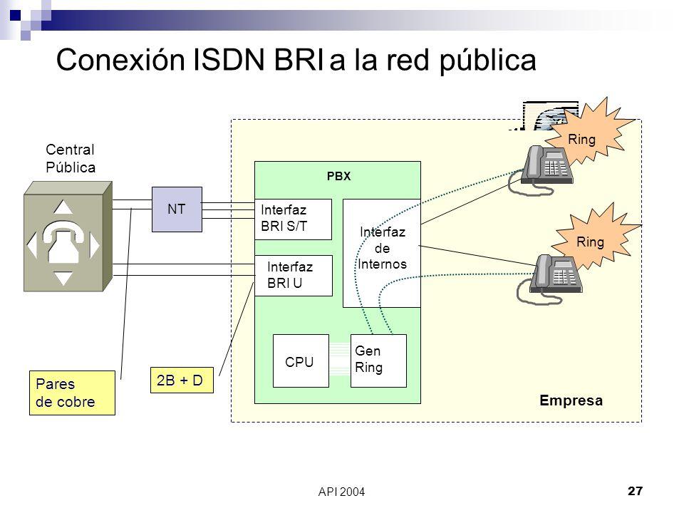 Conexión ISDN BRI a la red pública