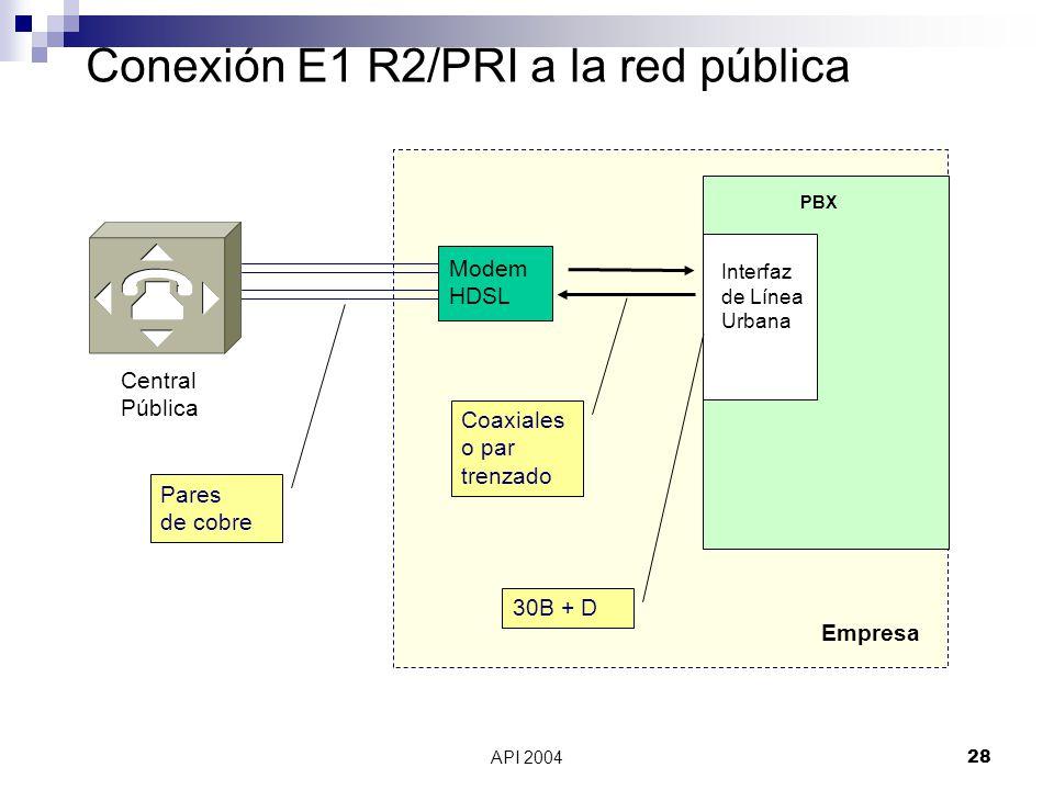 Conexión E1 R2/PRI a la red pública