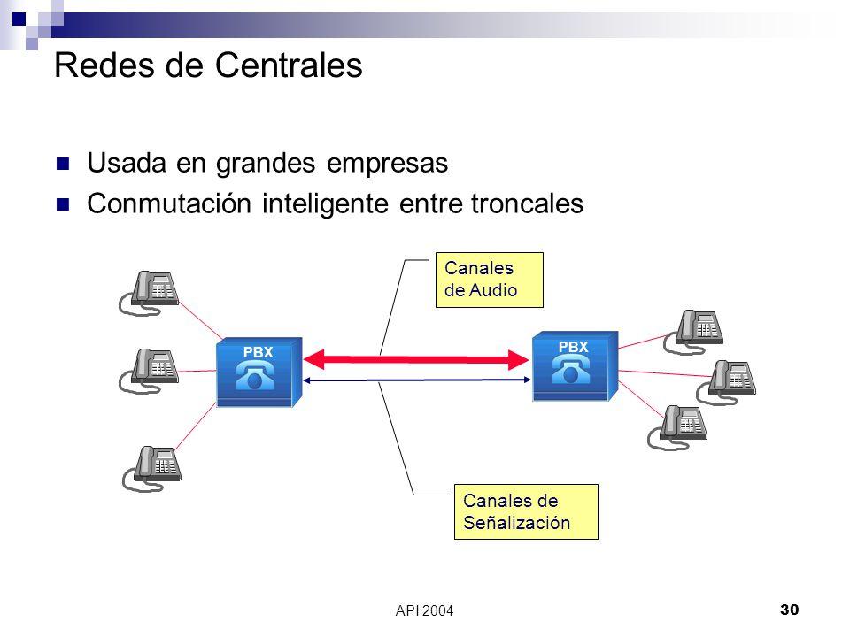 Redes de Centrales Usada en grandes empresas