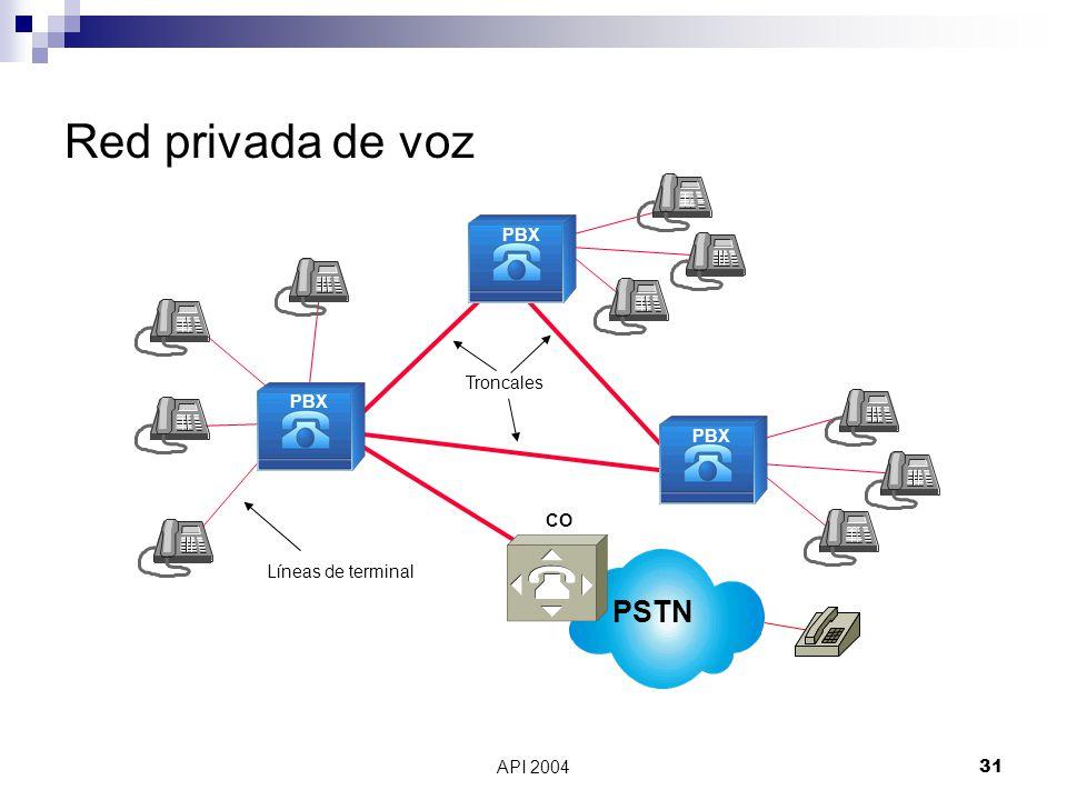 Red privada de voz PSTN PBX Troncales Líneas de terminal CO API 2004