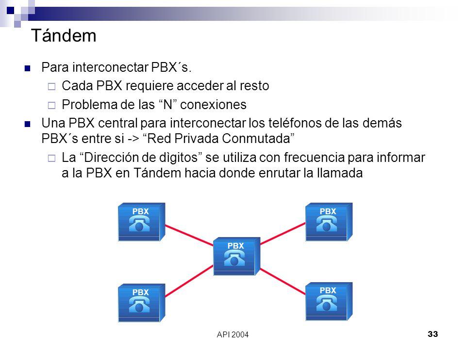 Tándem Para interconectar PBX´s. Cada PBX requiere acceder al resto