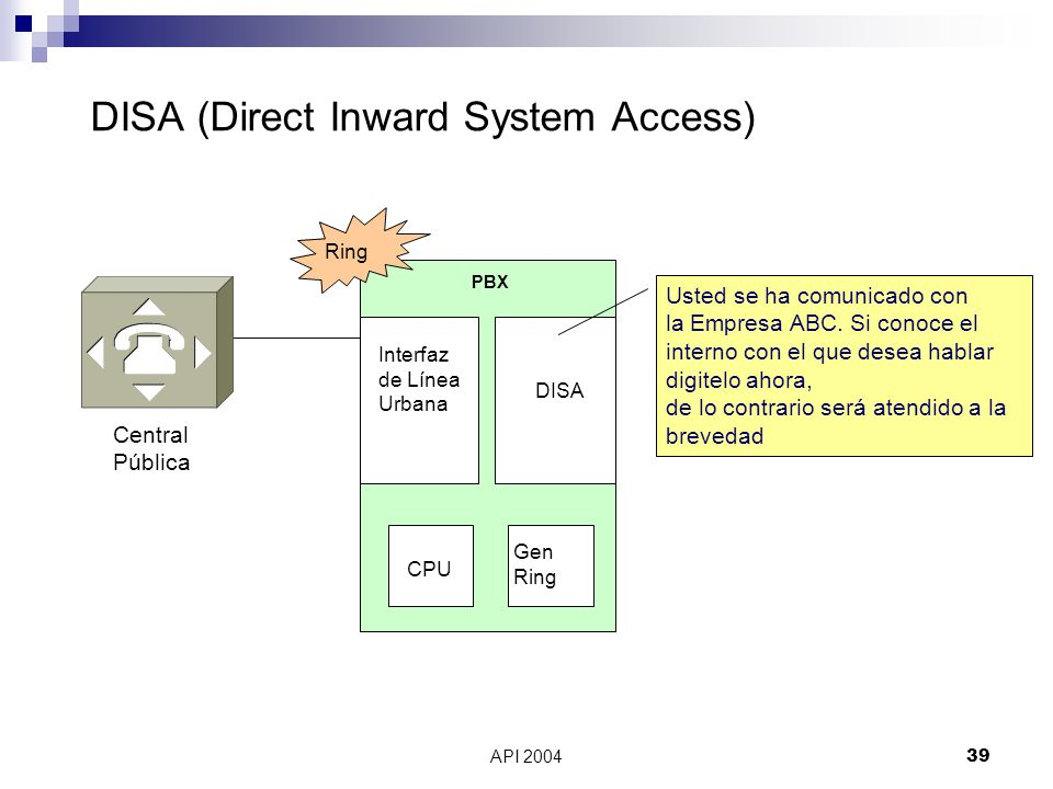 DISA (Direct Inward System Access)