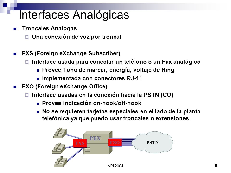 Interfaces Analógicas