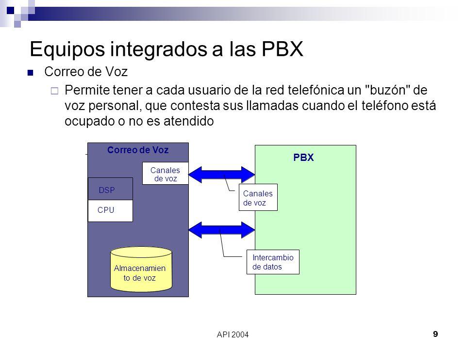 Equipos integrados a las PBX