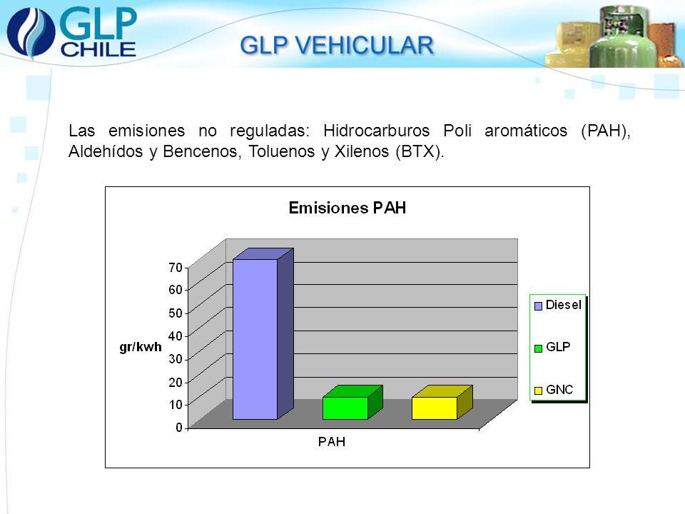 Las emisiones no reguladas: Hidrocarburos Poli aromáticos (PAH), Aldehídos y Bencenos, Toluenos y Xilenos (BTX).