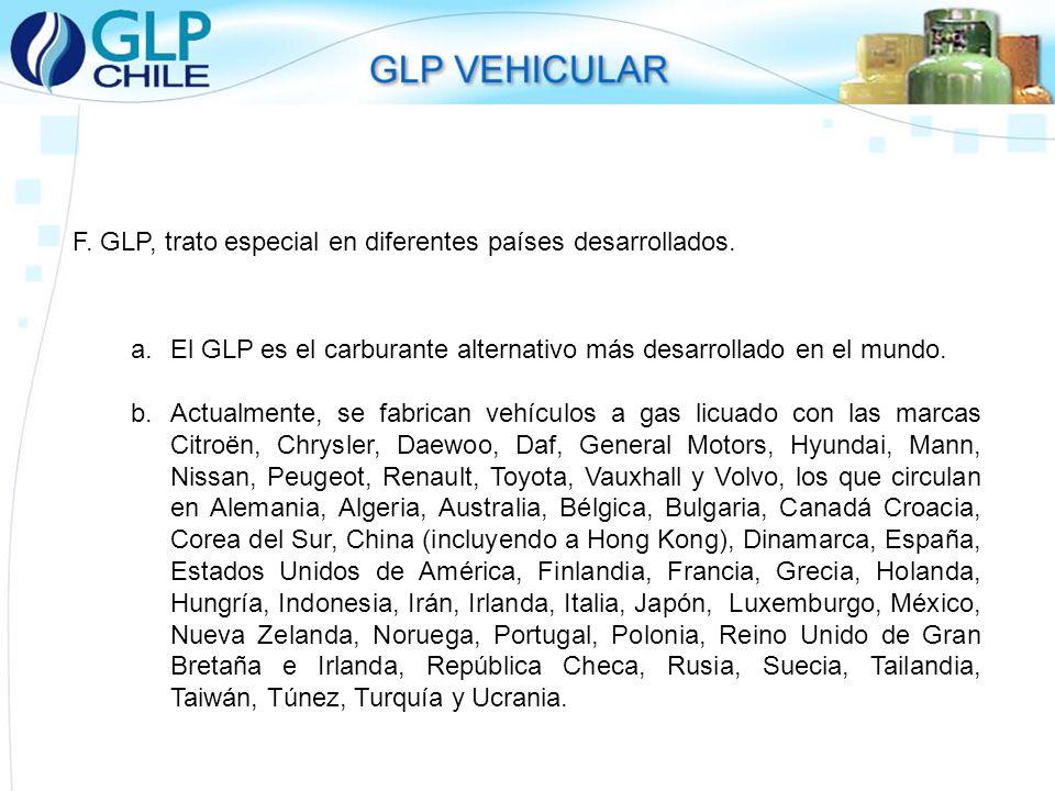 F. GLP, trato especial en diferentes países desarrollados.