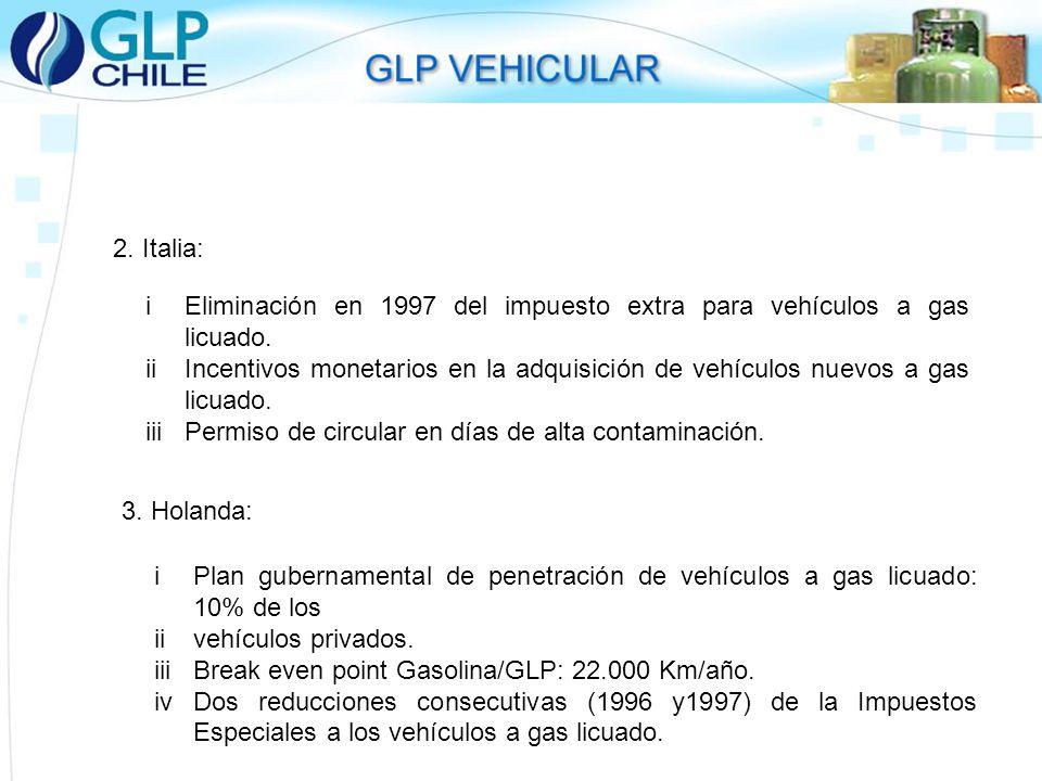 2. Italia: i Eliminación en 1997 del impuesto extra para vehículos a gas licuado.