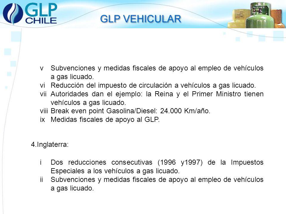 v Subvenciones y medidas fiscales de apoyo al empleo de vehículos a gas licuado.