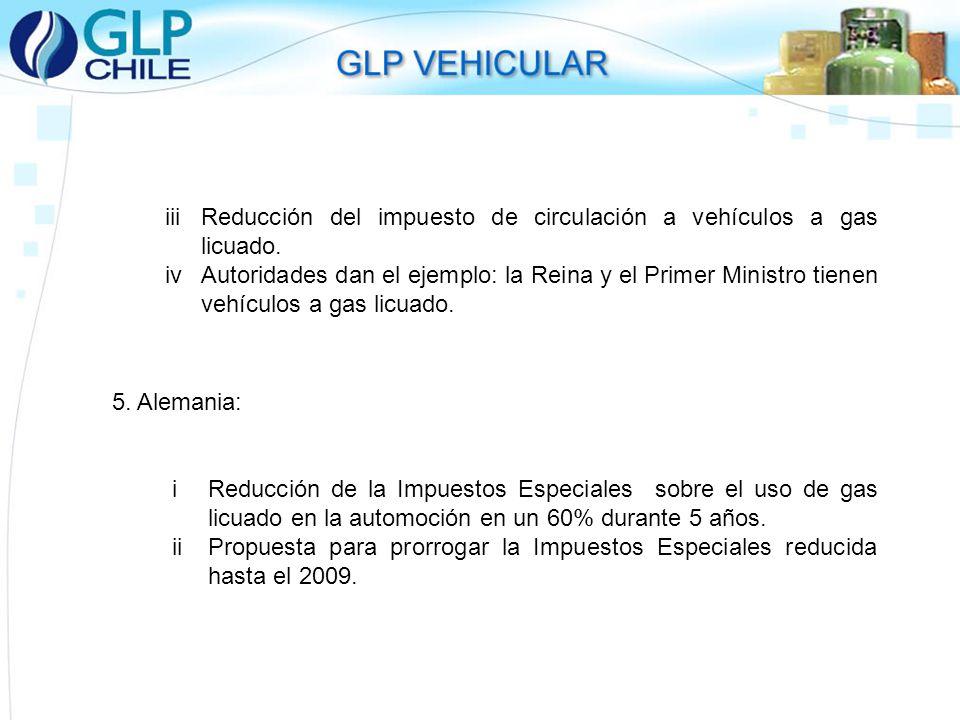 iii Reducción del impuesto de circulación a vehículos a gas licuado.