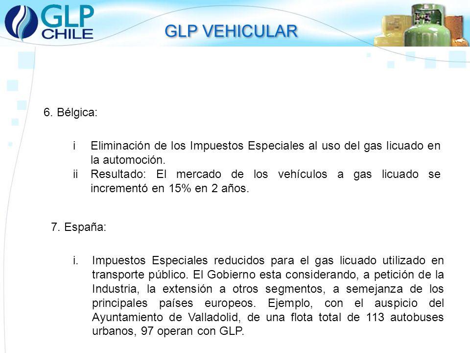 6. Bélgica: i Eliminación de los Impuestos Especiales al uso del gas licuado en la automoción.