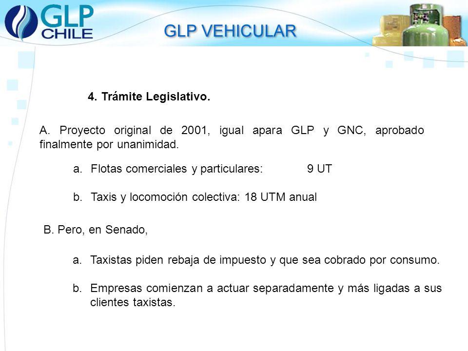 4. Trámite Legislativo. A. Proyecto original de 2001, igual apara GLP y GNC, aprobado finalmente por unanimidad.