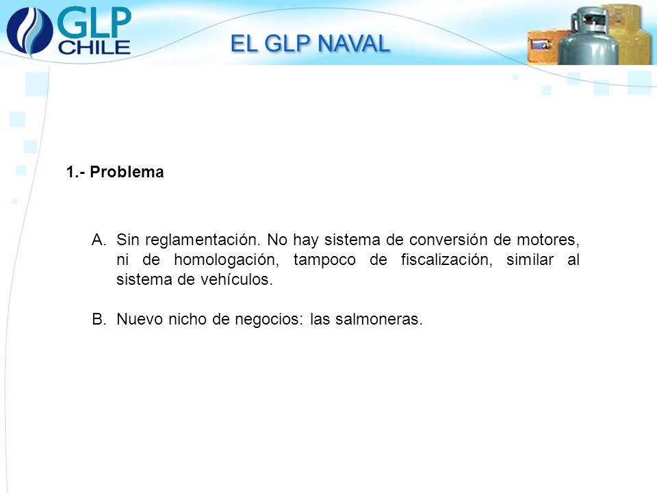 1.- Problema